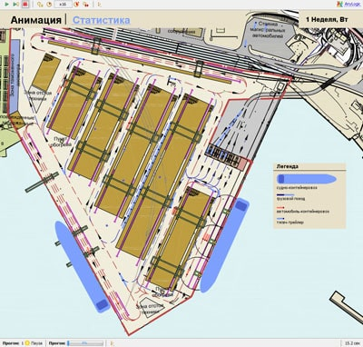 Simulation model for maritime container yard planning