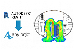 How to use Revit models in AnyLogic