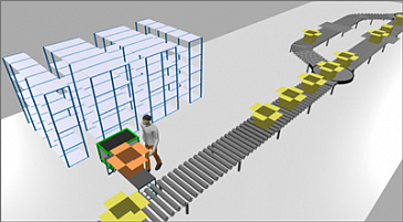 Conveyors: Using the Material Handling Library – Part 1